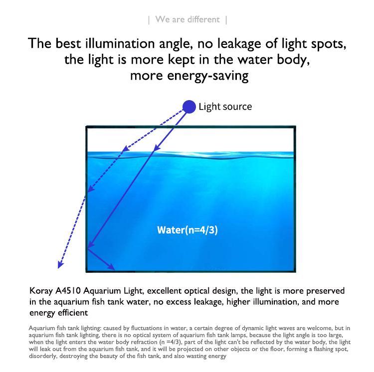 Aquarium plant growth lights fish tank lamp ultra-high system light effect 11