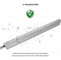 Greenhouses Horticulture LED lighting Toplighting LED Grow light Module 13