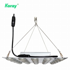 Medicinal plant LED grow Light module horticulture lighting group