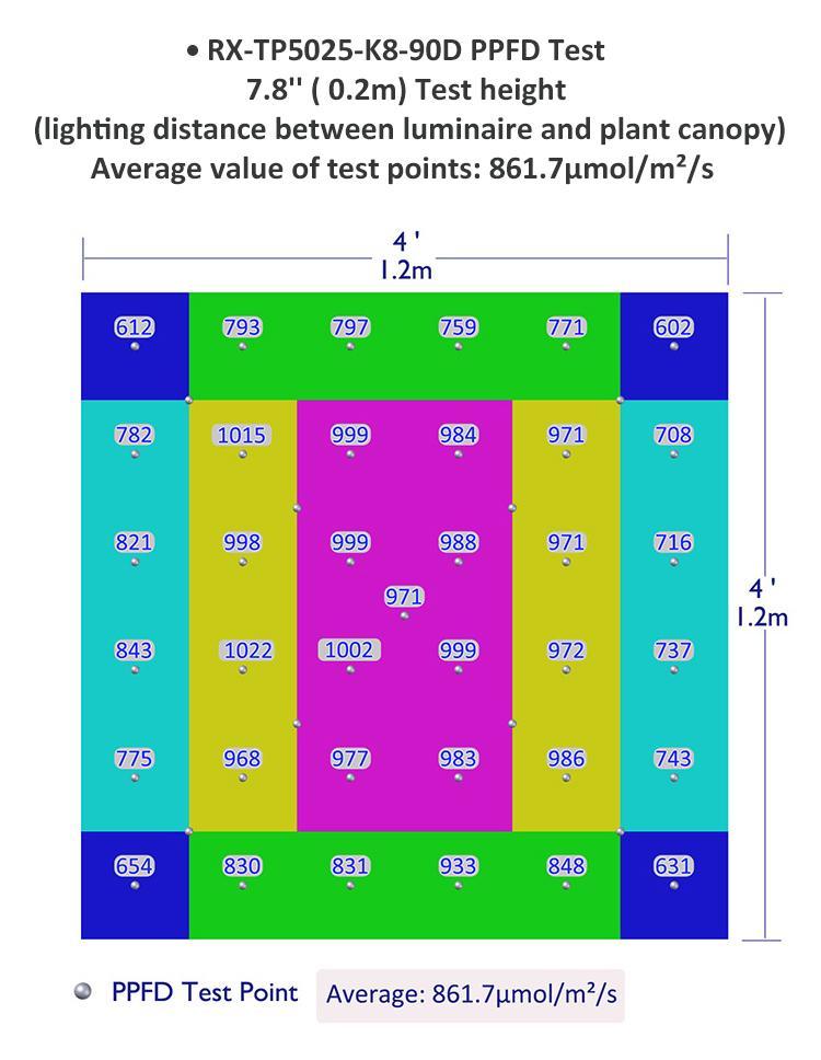 经济型 640W药用植物生长灯模组阵列植物灯 12