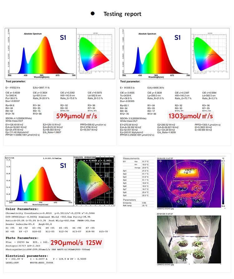Medicinal high PAR  Samsung LM561C high efficiency lamp bead  plant tent  lamp 11