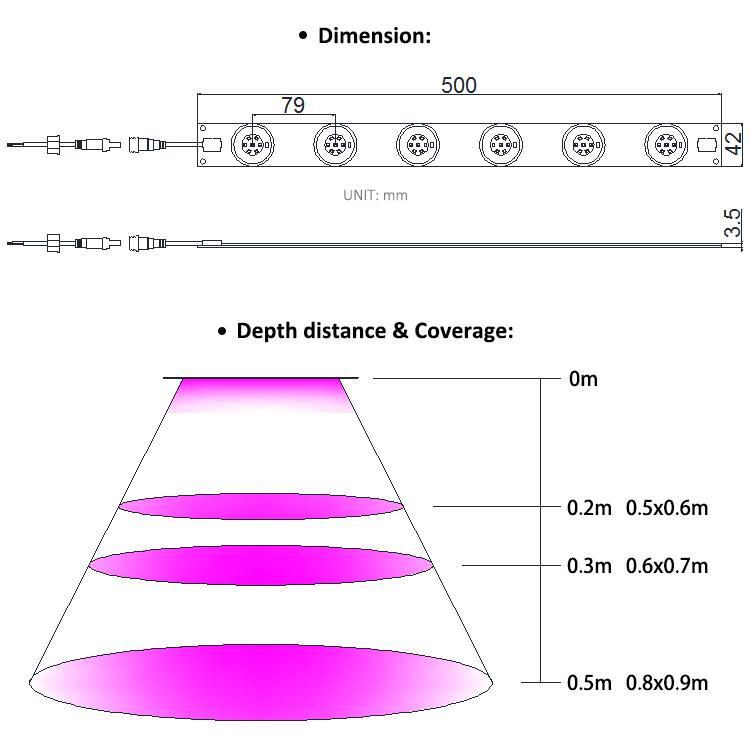 經濟型育苗專用光譜防水植物燈模組層架垂直農業燈 7