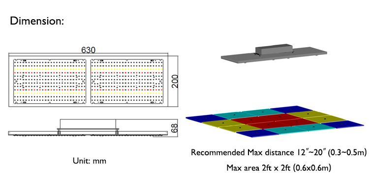 三星LM301高效率灯珠额外增加了深红660nm光谱篷药用植物灯 8