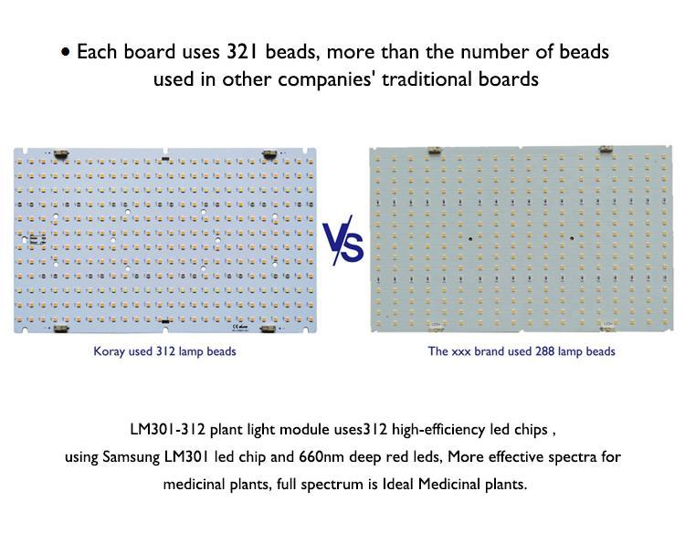 三星LM301高效率灯珠额外增加了深红660nm光谱篷药用植物灯 10