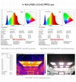 三星LM301高效率灯珠额外增加了深红660nm光谱篷药用植物灯 13