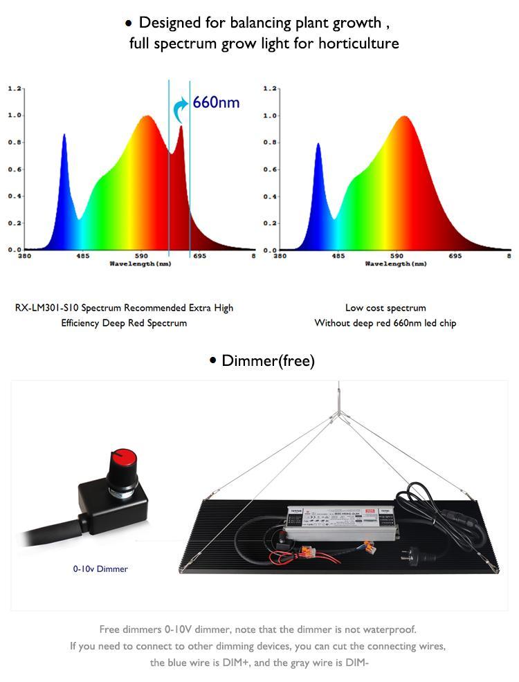 三星LM301高效率灯珠额外增加了深红660nm光谱篷药用植物灯 15