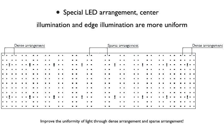 高PAR输出植物帐篷药用植物植物灯模组套件LM301高效率灯珠 8