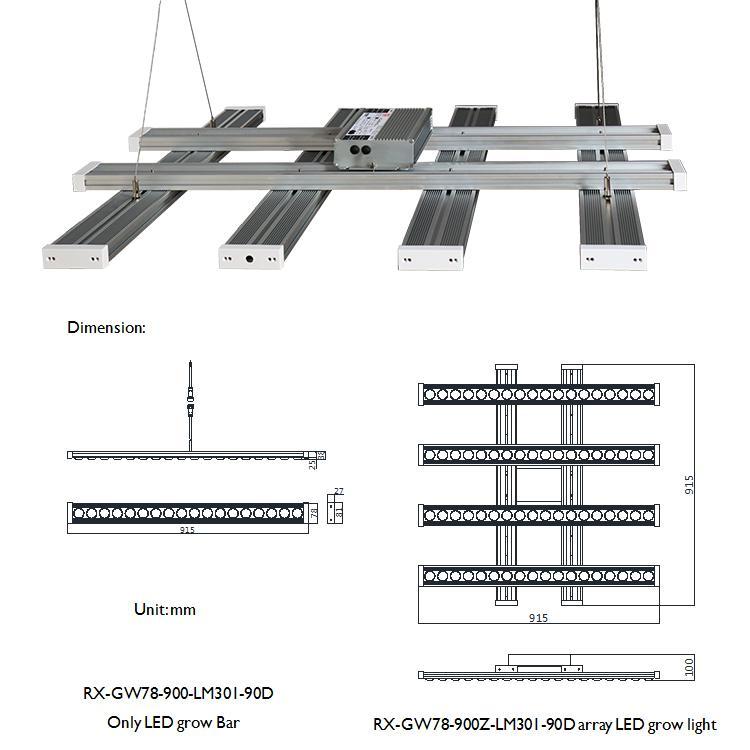 450W高功率顶光药用植物模组灯条超高PAR输出帐篷种植 7