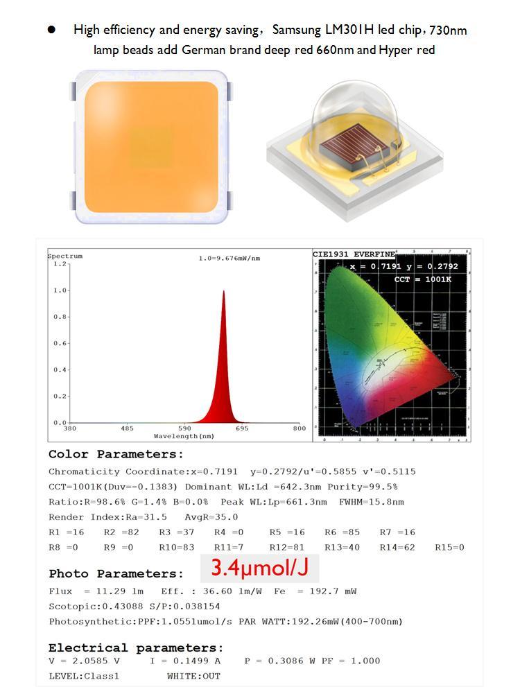 700W雙通道藥用植物燈模組高光效額外增加超紅660nm 遠紅730nm 燈珠防水可靠 8