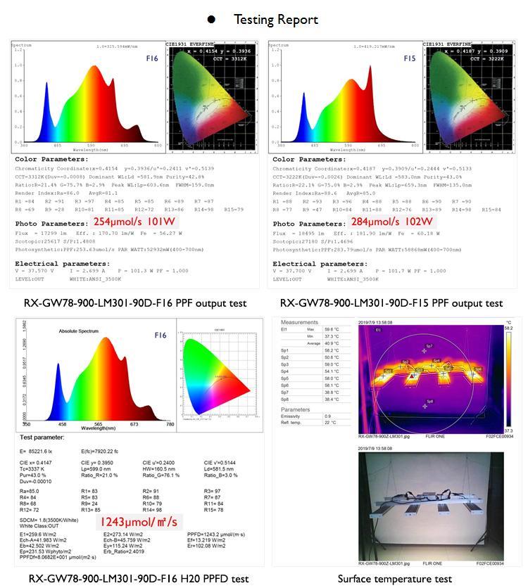 700W雙通道藥用植物燈模組高光效額外增加超紅660nm 遠紅730nm 燈珠防水可靠 9