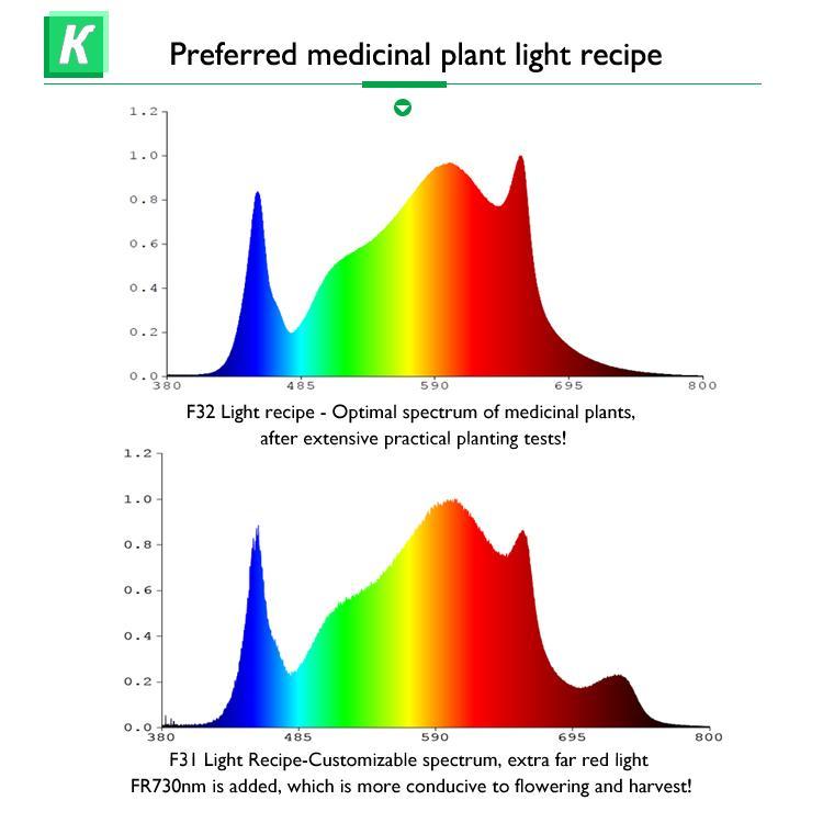 折叠式顶光植物灯专业园艺种植药用植物灯 8