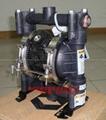 美國GRACO716泵浦