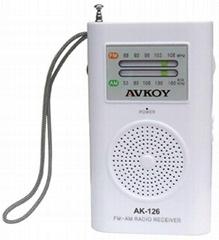 手動選台調頻、調幅收音機