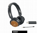 2.4GHz Stereo wireless Headphone for PC