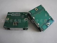 GH-719 微波模块