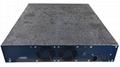 Network Security Appliance network firewall UTM hardware 3