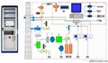 CEMS煙氣在線檢測分析系統