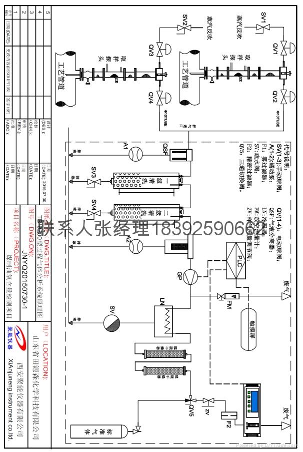 電捕焦氧在線監測分析系統 2
