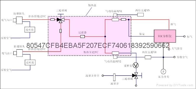 膠水廠行業VOC治理設備 3