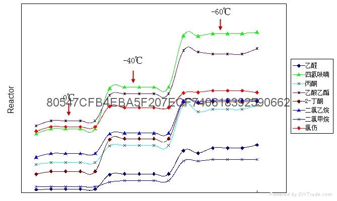 膠水廠行業VOC治理設備 4