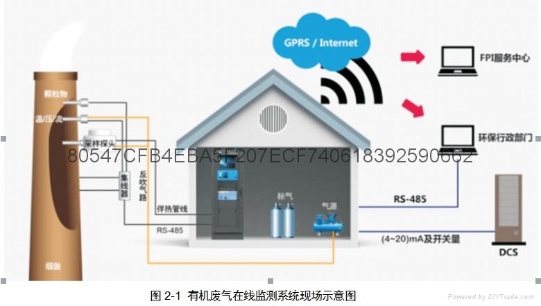 膠水廠行業VOC治理設備 5