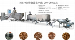 Animal Food Pellet Machine(dog Cat )/ pet food pellets extruder