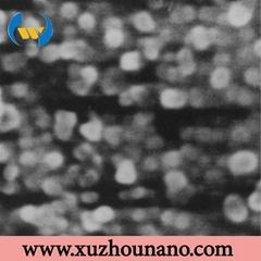 Copper Cu Nanoparticles