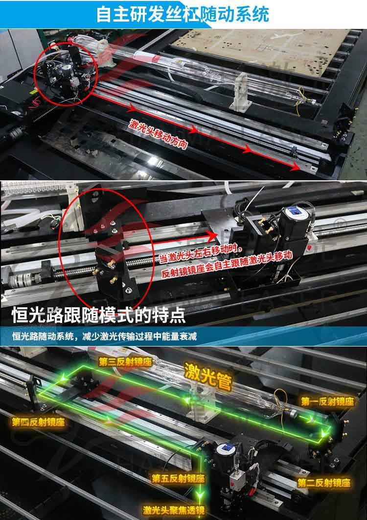 汉马激光大幅面激光混合切割机HMJP1325 4