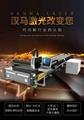 HM-FA1530光纤激光切割机广州汉马激光厂家直销 4