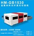 HM-GB1530 大包圍光纖