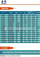 上海奇力速(艾迪)電動工具 目錄第2頁