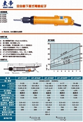 上海奇力速(艾迪)電動工具 目錄6頁