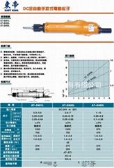 上海 奇力速(艾迪)電動工具 目錄8頁