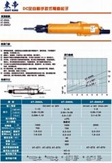 上海奇力速(艾迪)電動工具 目錄10頁