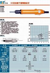 上海奇力速(艾迪)電動工具 目錄11頁