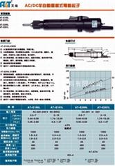 上海奇力速(艾迪)電動工具 目錄13頁