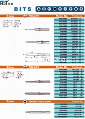 上海奇力速(艾迪)電動工具 目錄19頁