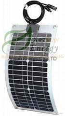 20W Semi-Flexible Solar