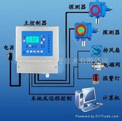 莱芜硫化氢气体报警器