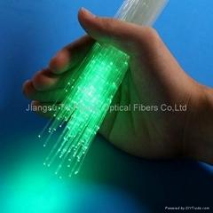 Plastic Optical Fiber