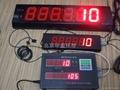 自动红外线计数器