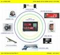 連鎖控制皮帶機計數器提前報警