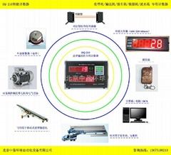 连锁控制皮带机计数器