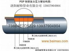 PSP耐酸碱管道