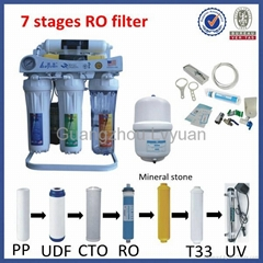 China reverse osmosis water purification system suppliers