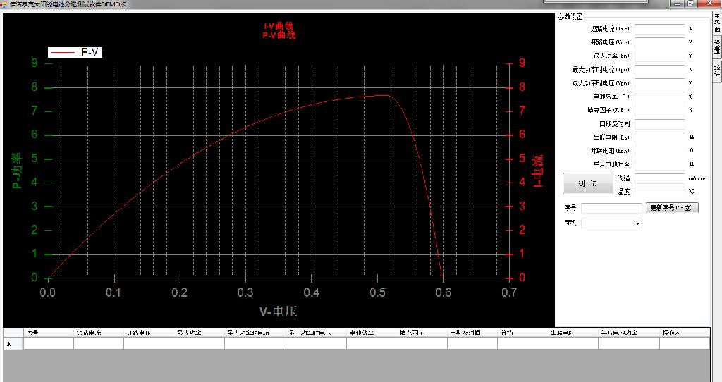 太陽能電池片檢測軟件 1