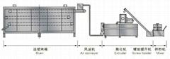 雙螺杆寵物飼料加工設備生產線