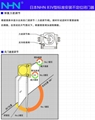 日本NHN闭门器 83V 5