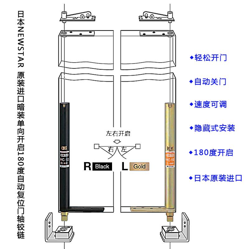 日本NEWSTAR新星 HC-26T自關液壓緩衝阻尼門軸 2