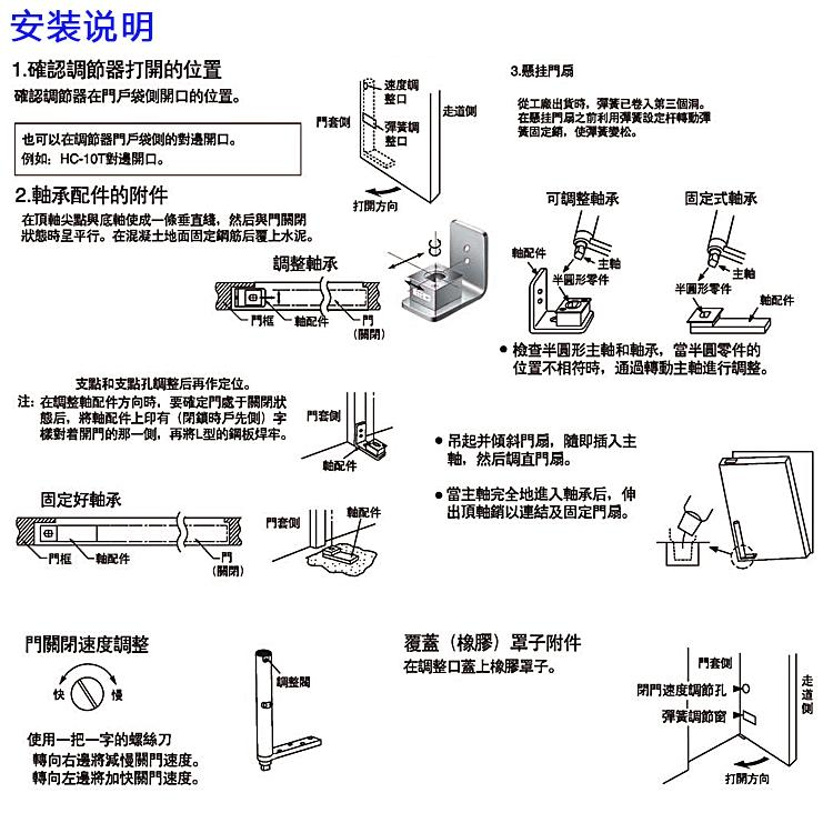 日本NEWSTAR新星 HC-26T自關液壓緩衝阻尼門軸 5